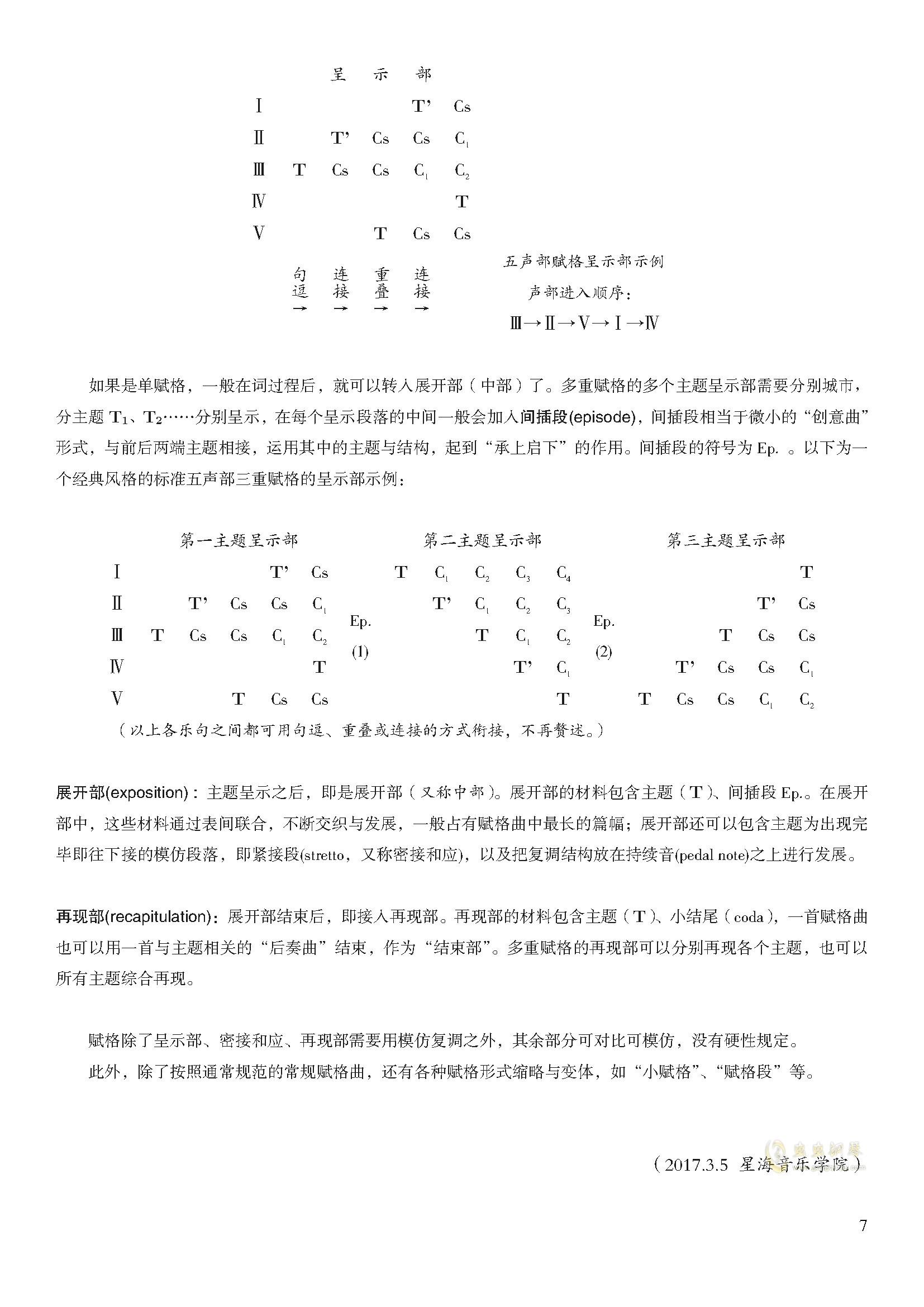 多声部音乐技法全总结钢琴谱 第7页