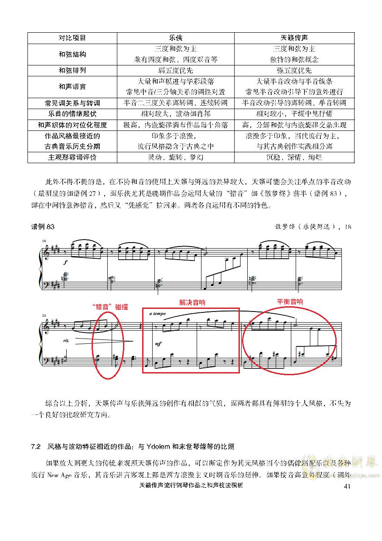 天籁传声和声技法探析钢琴谱 第41页