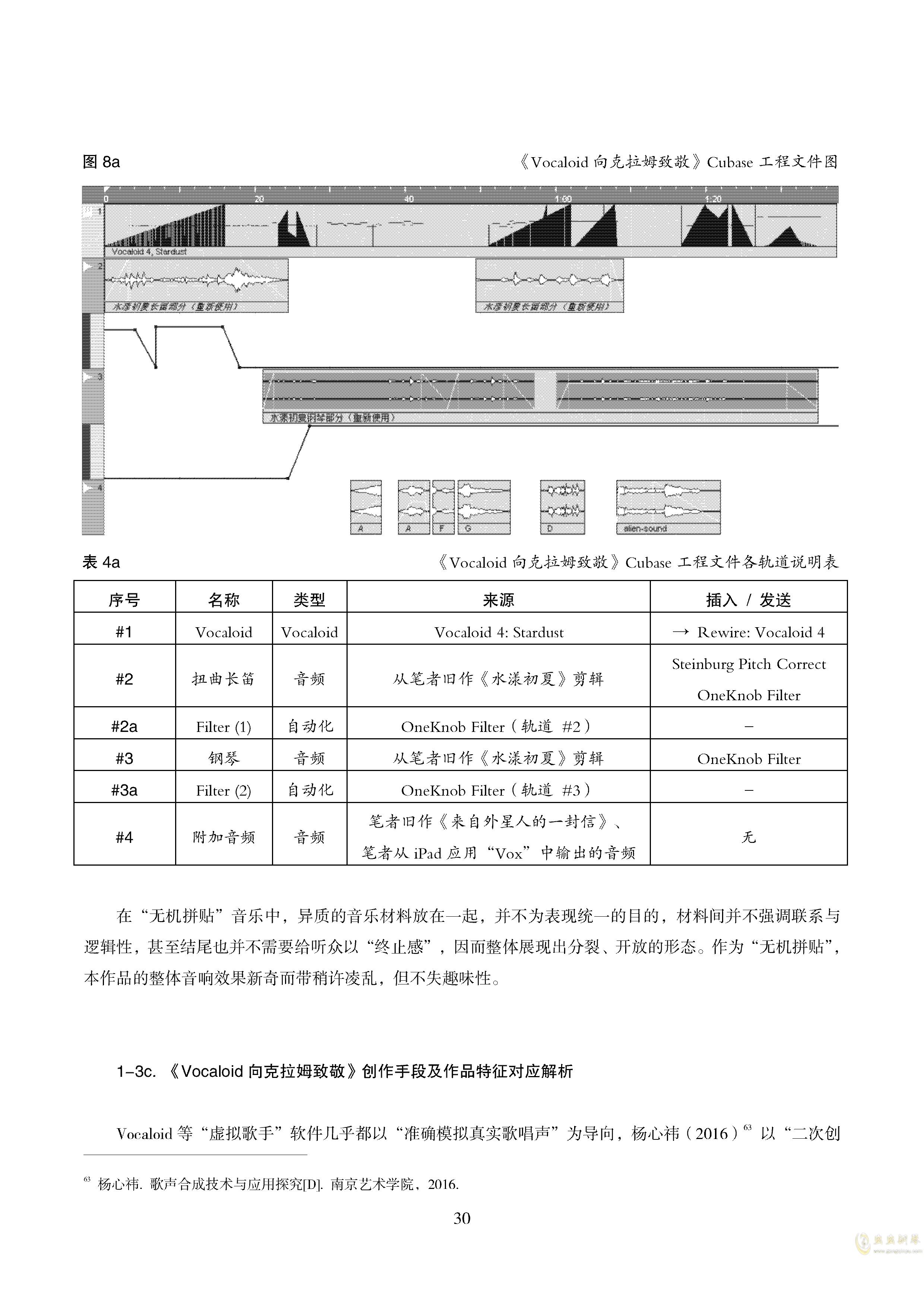 真·硕士论文ag88环亚娱乐谱 第34页