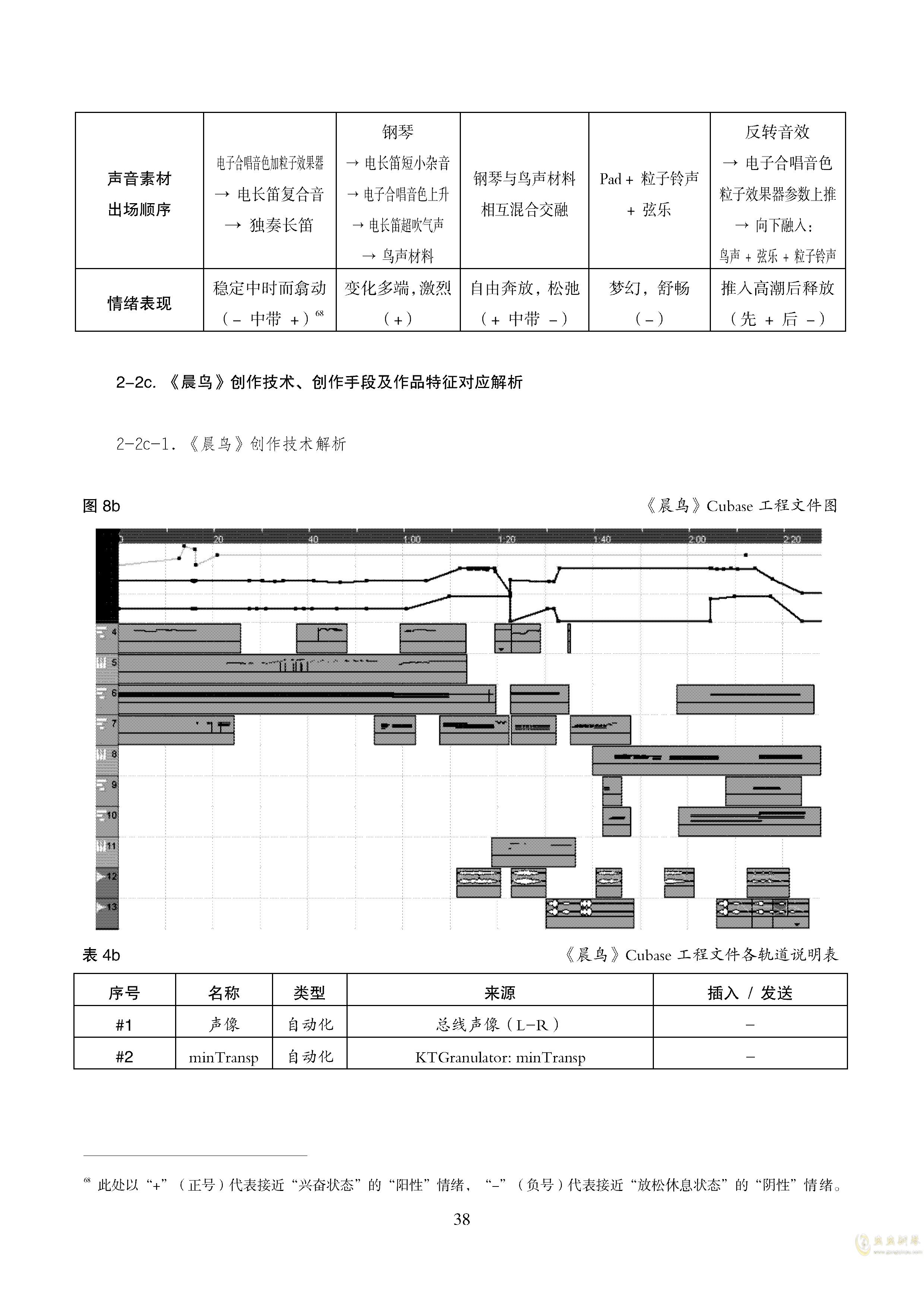 真·硕士论文ag88环亚娱乐谱 第42页