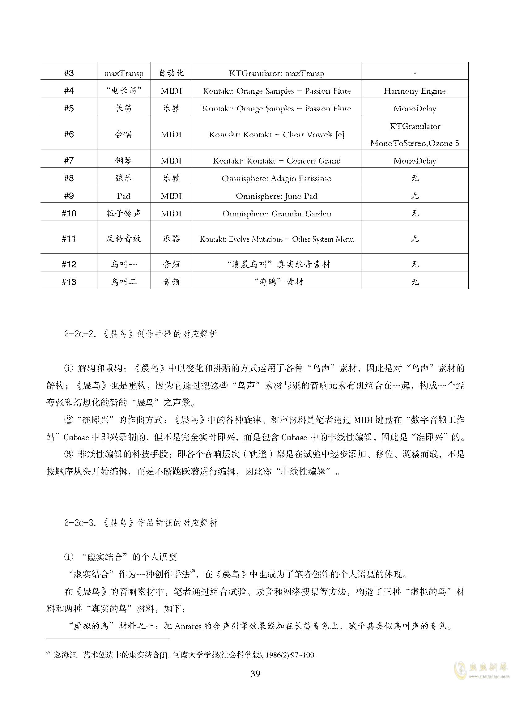 真·硕士论文ag88环亚娱乐谱 第43页