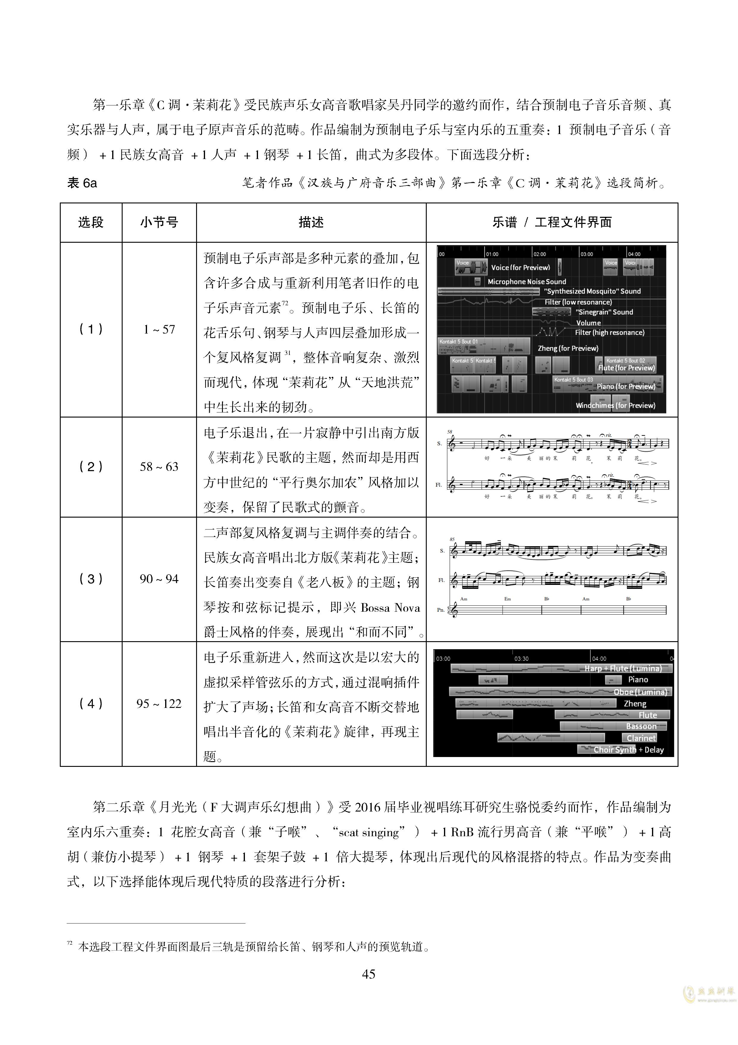 真·硕士论文ag88环亚娱乐谱 第49页