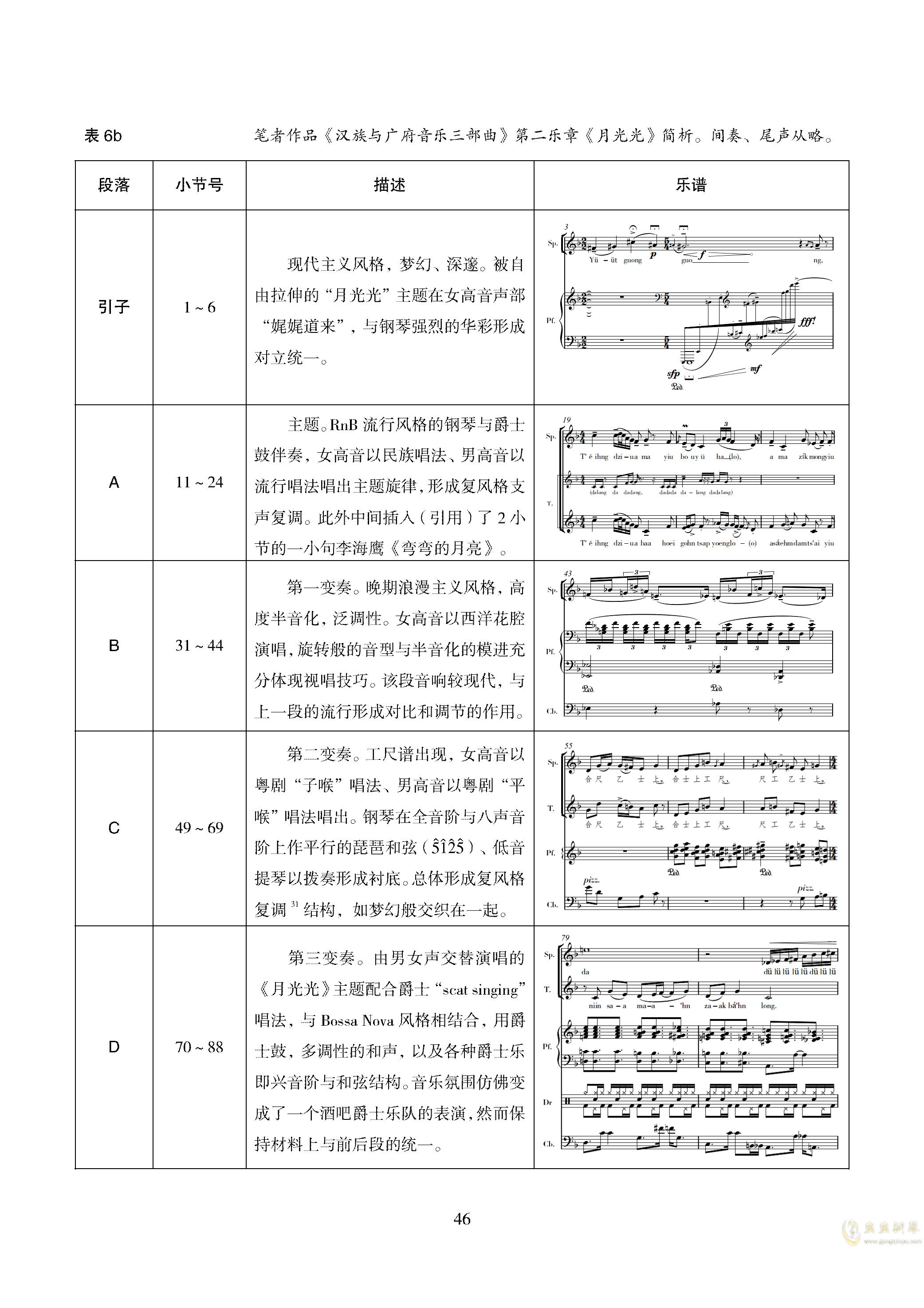 真·硕士论文ag88环亚娱乐谱 第50页