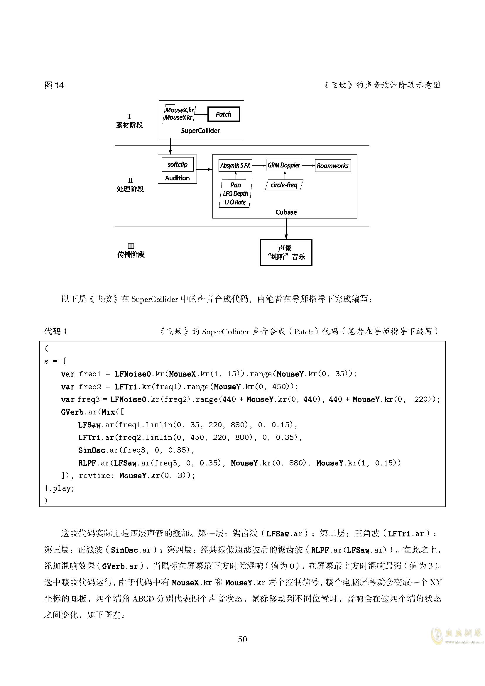 真·硕士论文ag88环亚娱乐谱 第54页