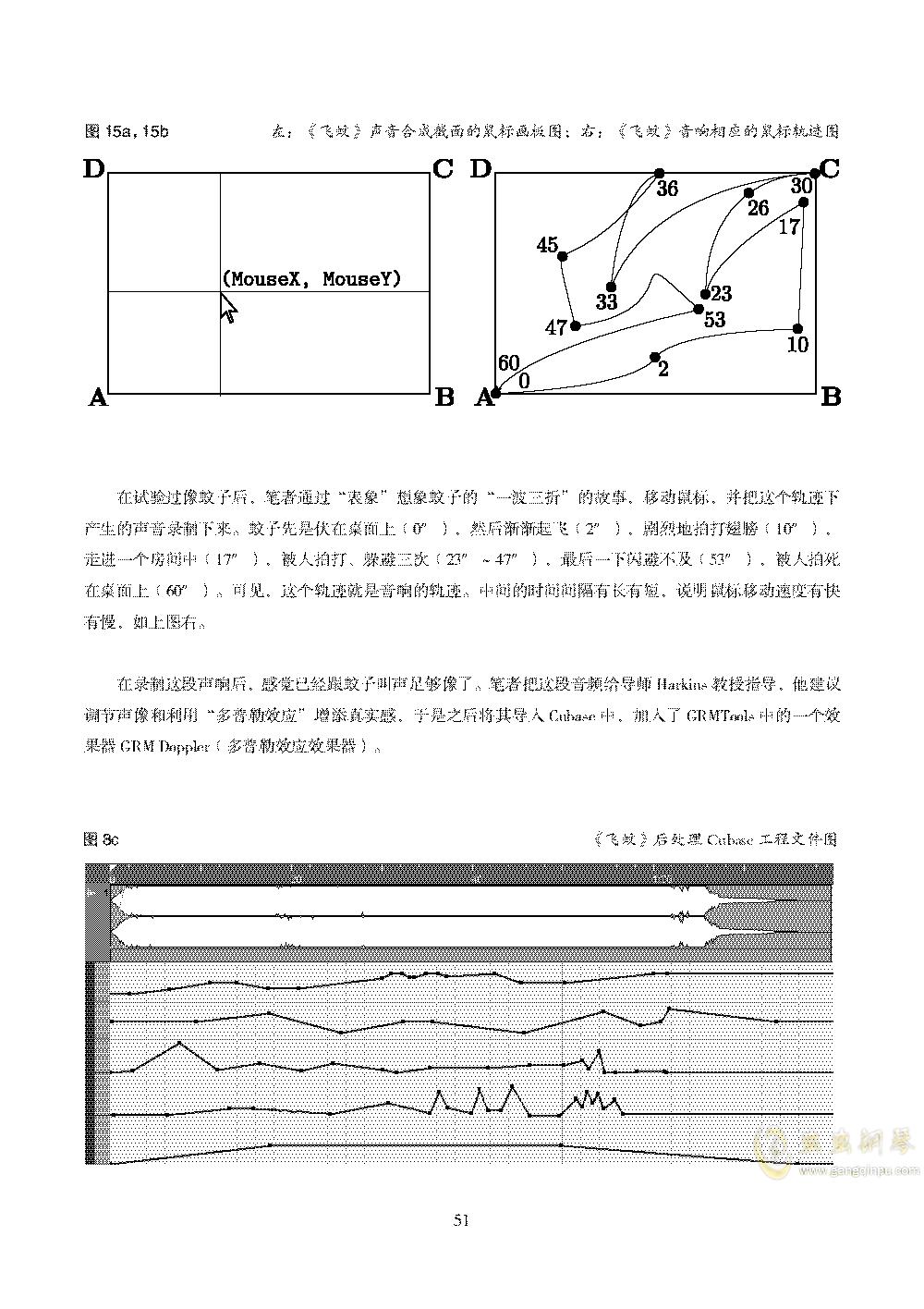 真·硕士论文ag88环亚娱乐谱 第55页