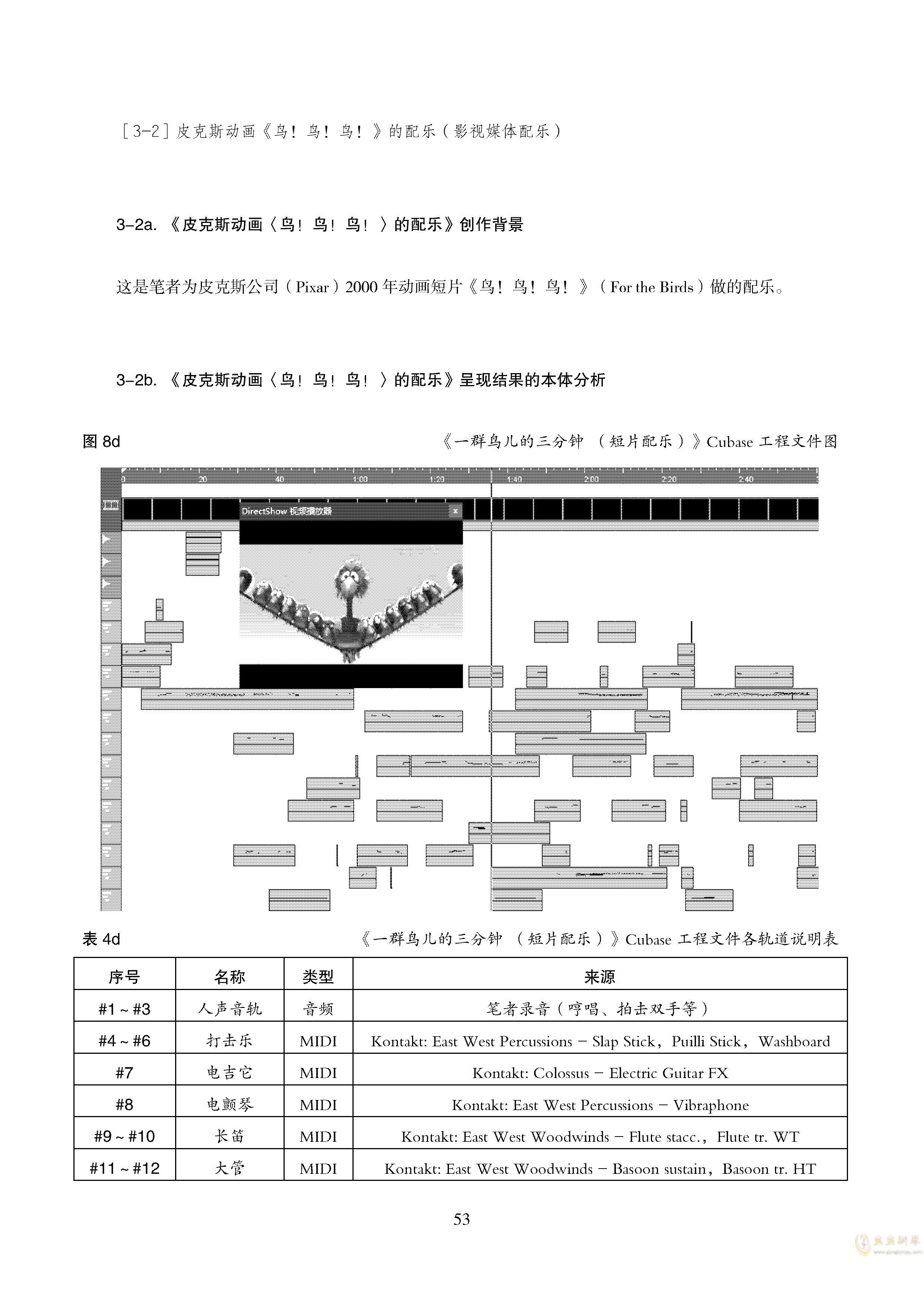 真·硕士论文ag88环亚娱乐谱 第57页