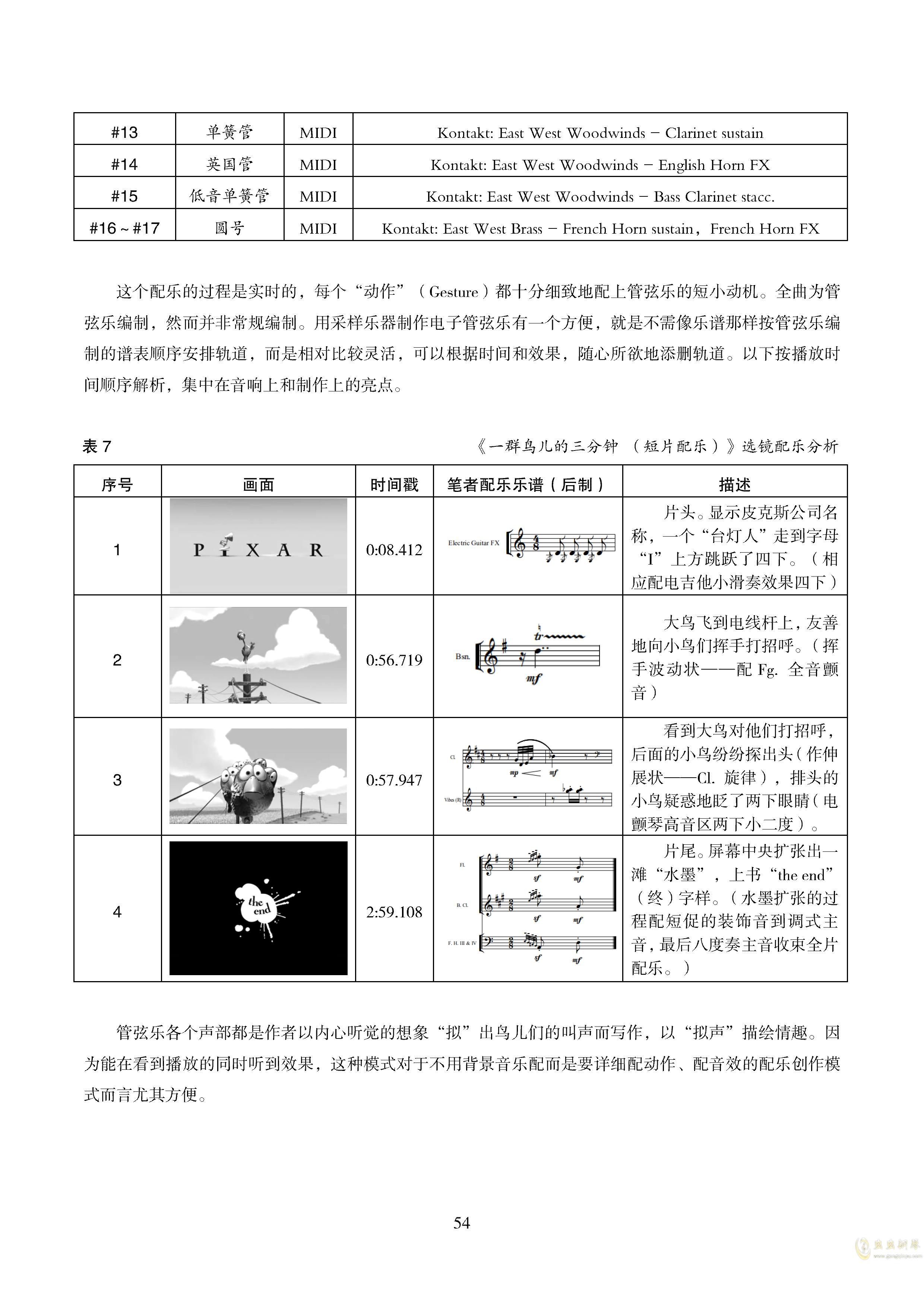 真·硕士论文ag88环亚娱乐谱 第58页